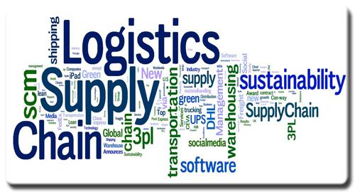 Supply Chain Logistics Management – Worldtrade eLogistics